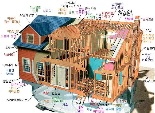 목조주택의_구조